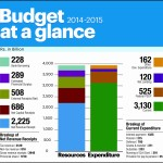 finance-bill-at-a-glance
